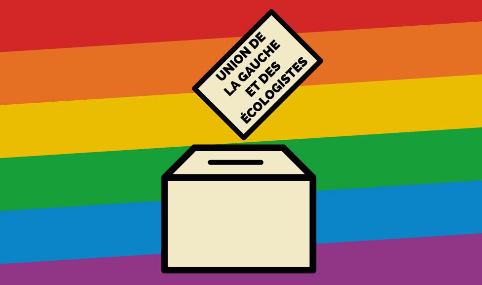 La gauche et les écologistes, seuls votes possibles pour le respect des droits LGBTI+ dans nos départements & régions